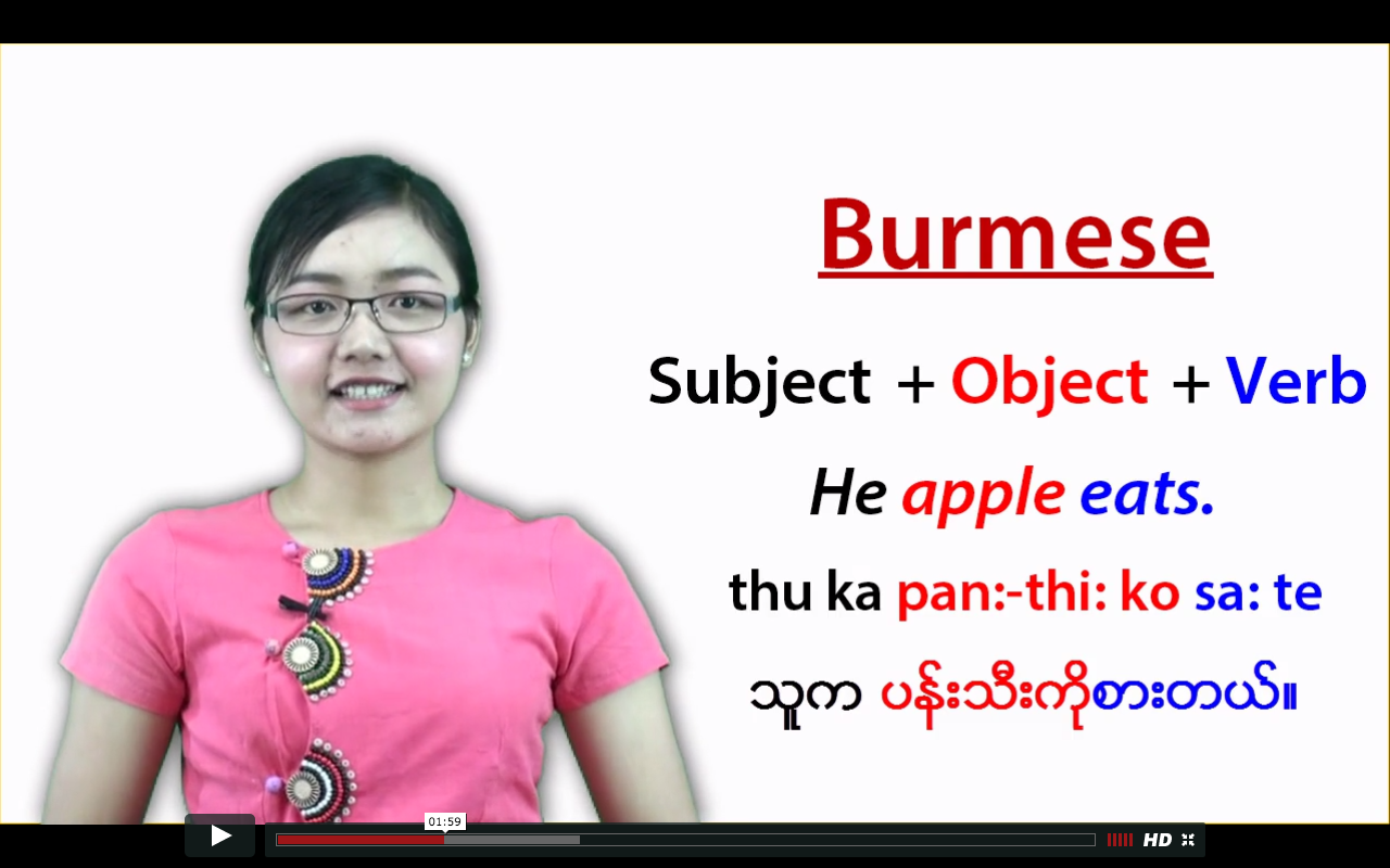 Videos to help you learn Burmese